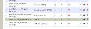 CentOS7_template